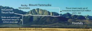 McConnell Thrust Fault on Mount Yamnuska